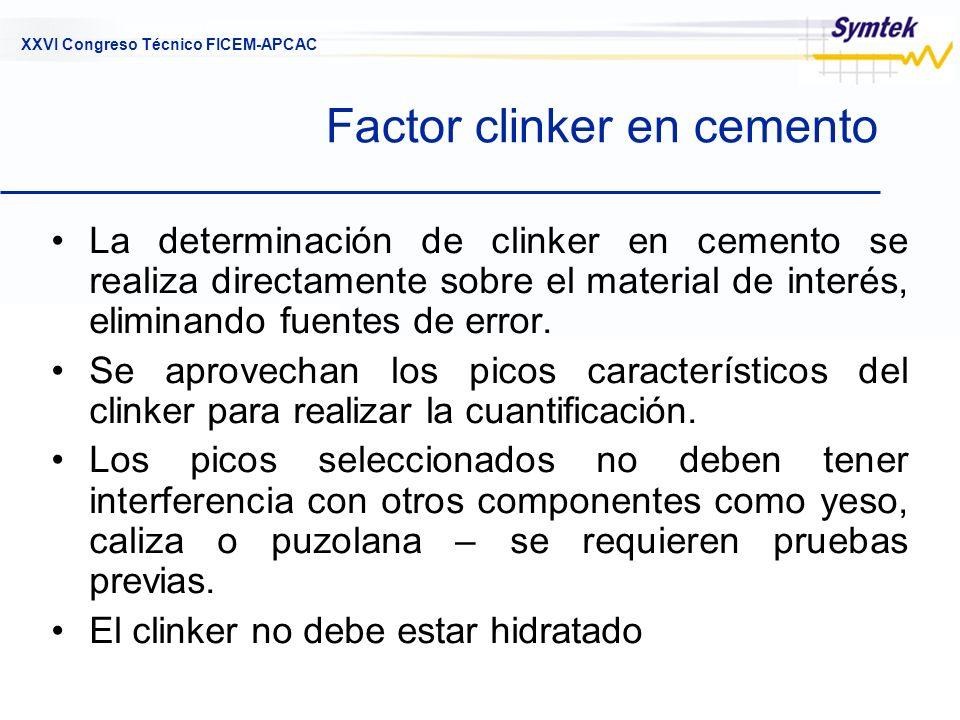 Factor clinker en cemento