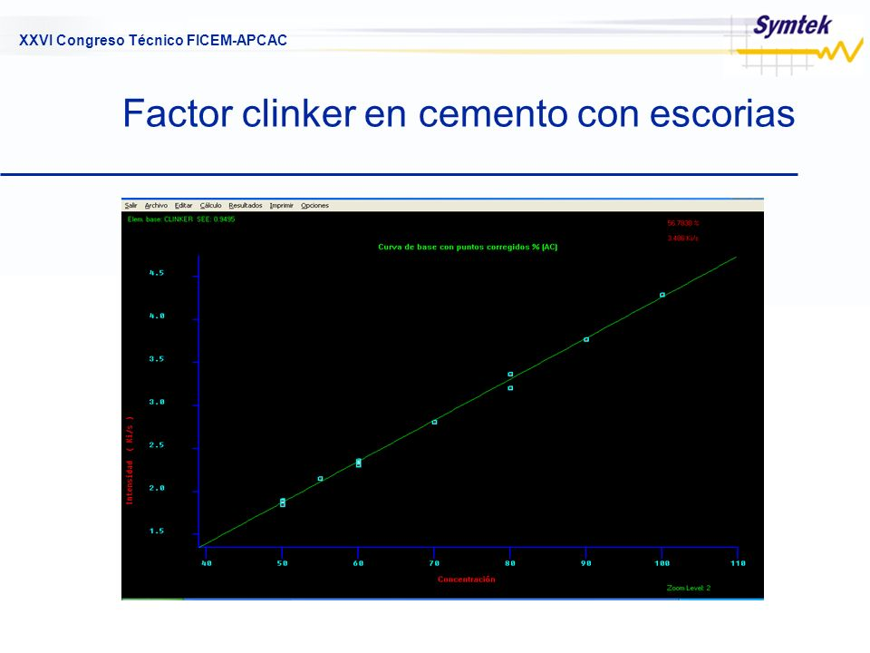 Factor clinker en cemento con escorias