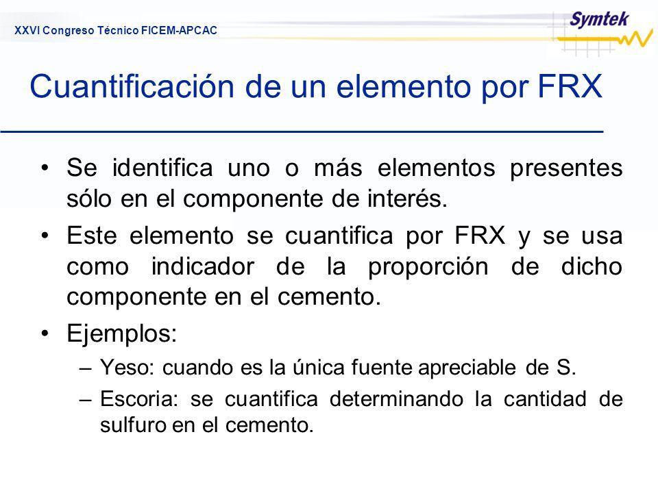 Cuantificación de un elemento por FRX