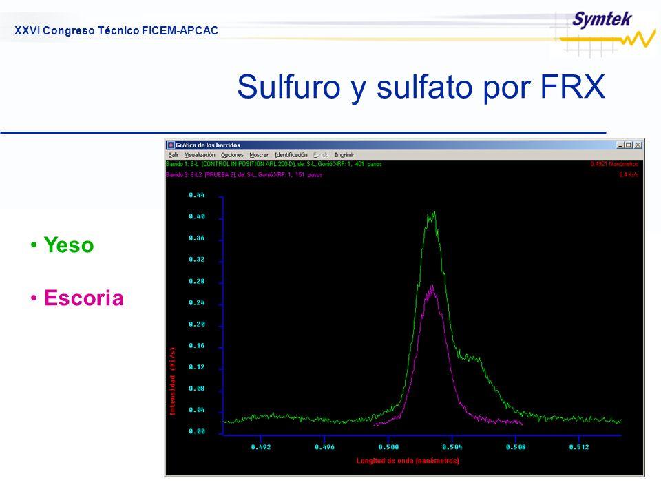 Sulfuro y sulfato por FRX