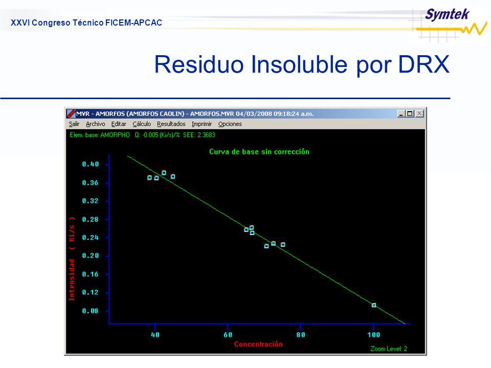 Residuo Insoluble por DRX