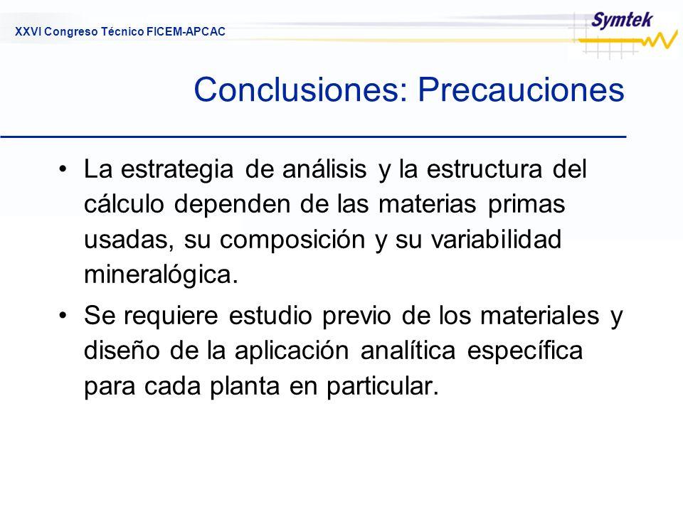 Conclusiones: Precauciones