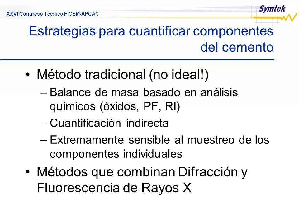 Estrategias para cuantificar componentes del cemento