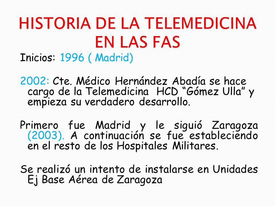 HISTORIA DE LA TELEMEDICINA EN LAS FAS