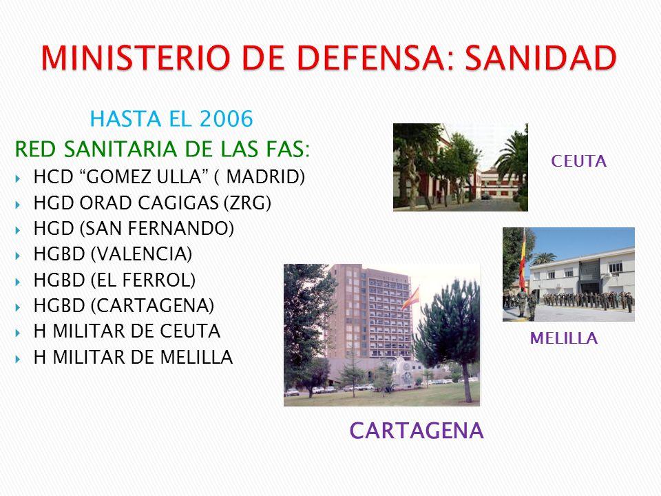 MINISTERIO DE DEFENSA: SANIDAD