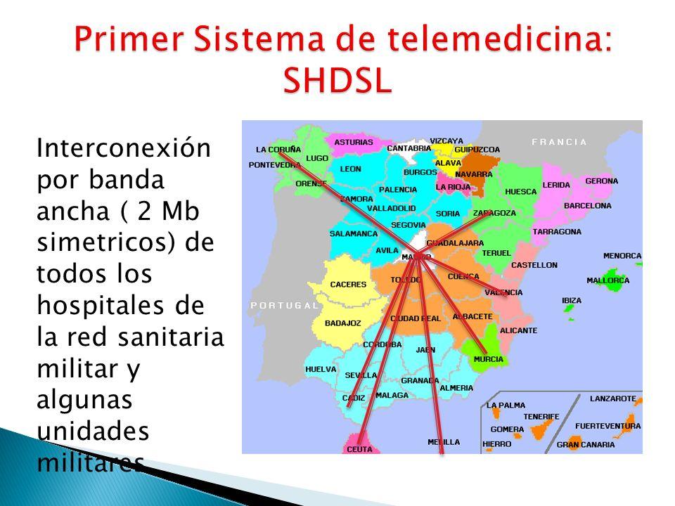 Primer Sistema de telemedicina: SHDSL