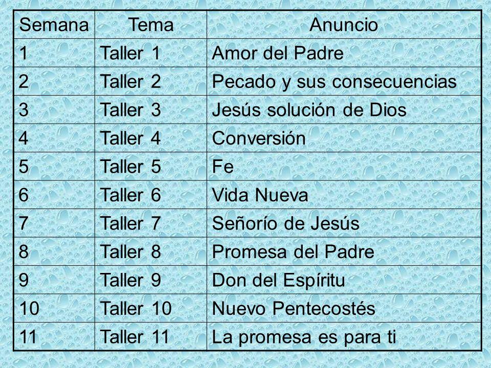 Semana Tema. Anuncio. 1. Taller 1. Amor del Padre. 2. Taller 2. Pecado y sus consecuencias. 3.
