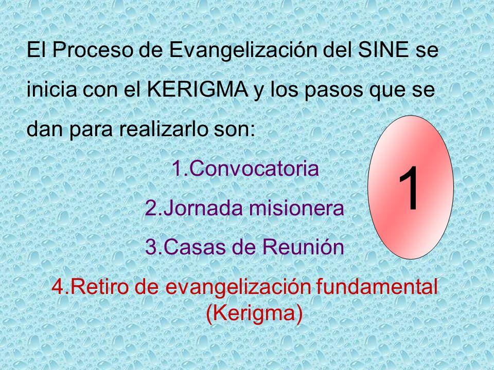 Retiro de evangelización fundamental (Kerigma)
