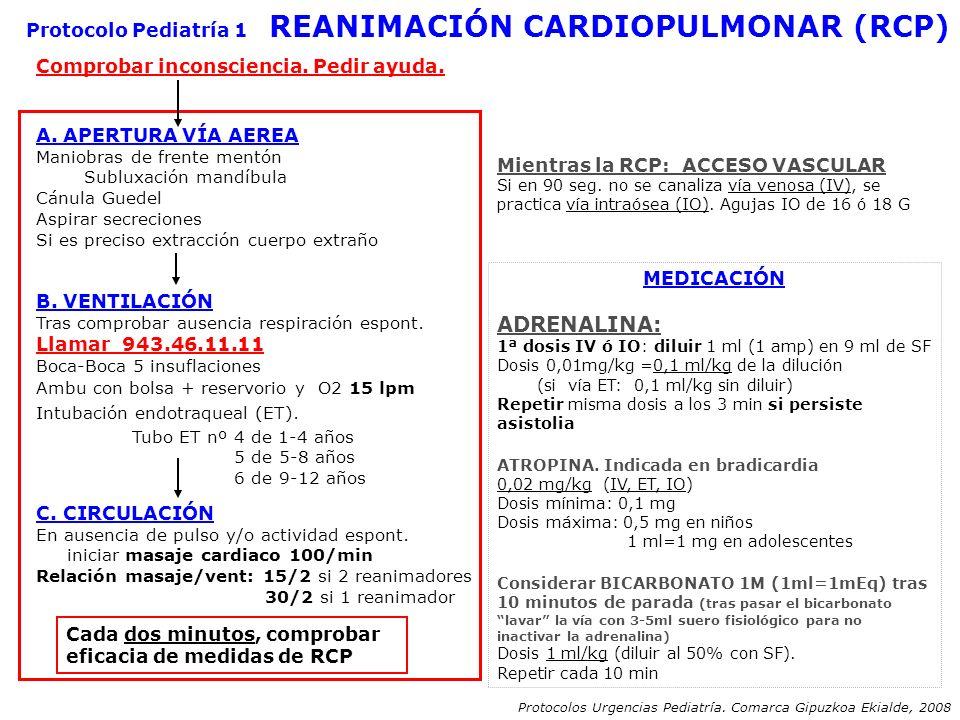 ADRENALINA: Protocolo Pediatría 1 REANIMACIÓN CARDIOPULMONAR (RCP)