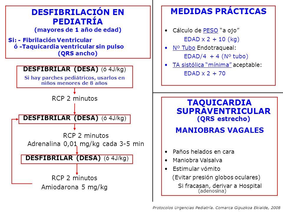 DESFIBRILACIÓN EN PEDIATRÍA MEDIDAS PRÁCTICAS