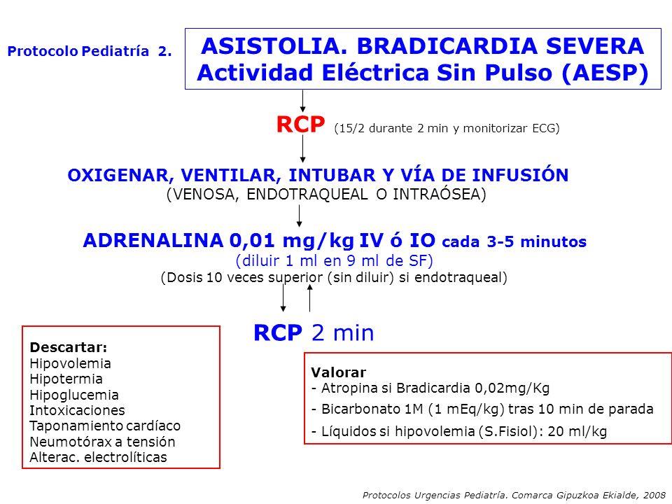 ASISTOLIA. BRADICARDIA SEVERA Actividad Eléctrica Sin Pulso (AESP)