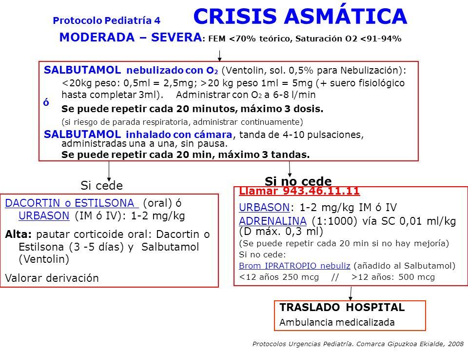 Protocolo Pediatría 4 CRISIS ASMÁTICA MODERADA – SEVERA: FEM <70% teórico, Saturación O2 <91-94%