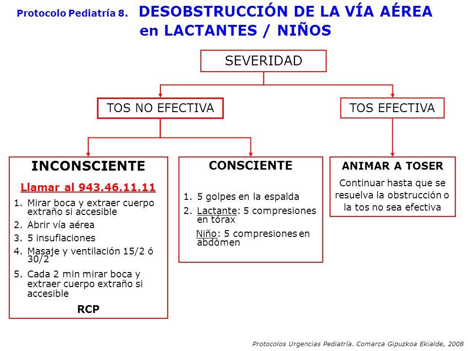 en LACTANTES / NIÑOS SEVERIDAD INCONSCIENTE TOS NO EFECTIVA