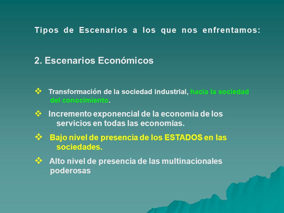 2. Escenarios Económicos