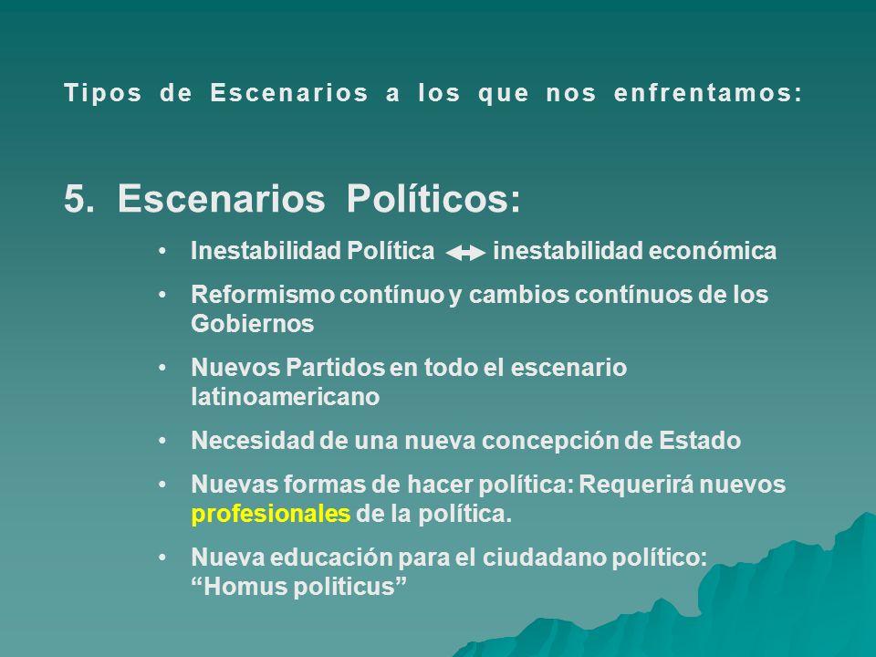 5. Escenarios Políticos: