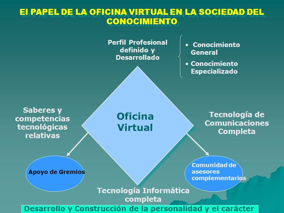 El PAPEL DE LA OFICINA VIRTUAL EN LA SOCIEDAD DEL CONOCIMIENTO