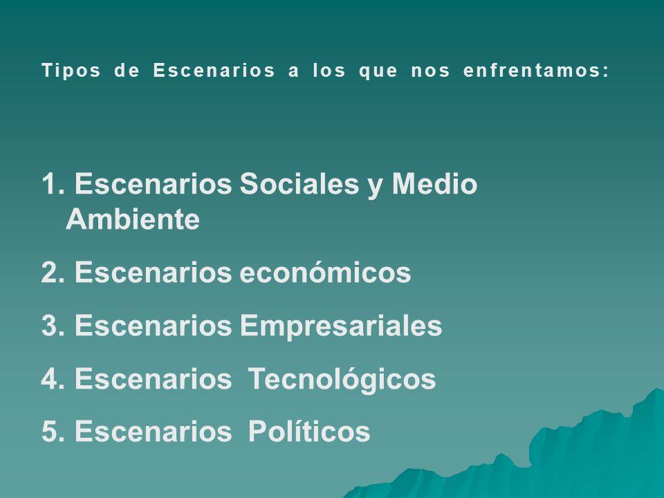 Escenarios Sociales y Medio Ambiente
