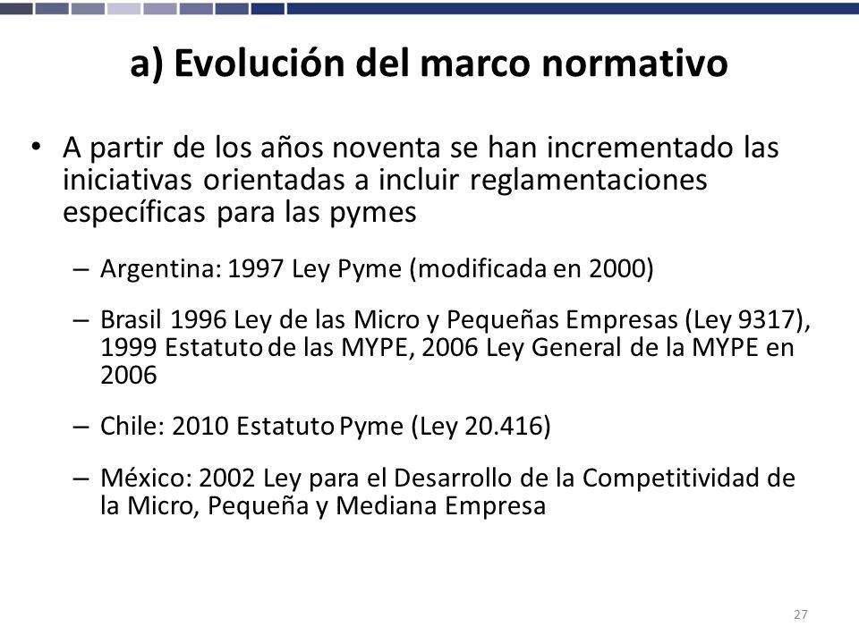 Marco Legal Y Normativo En Argentina Prestamos Privados