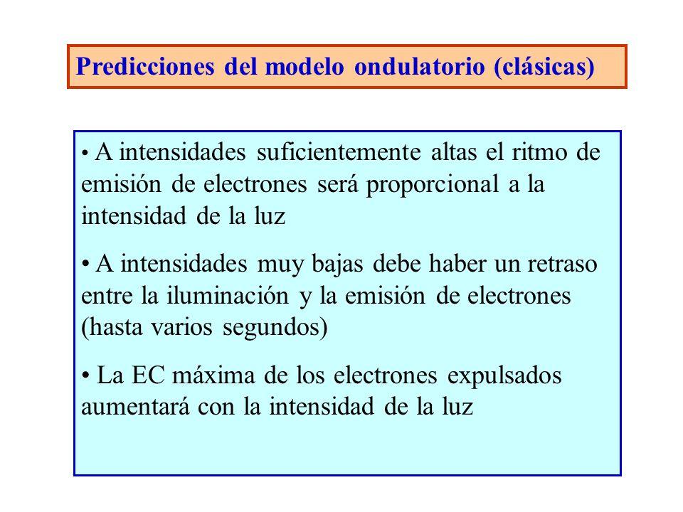 Predicciones del modelo ondulatorio (clásicas)