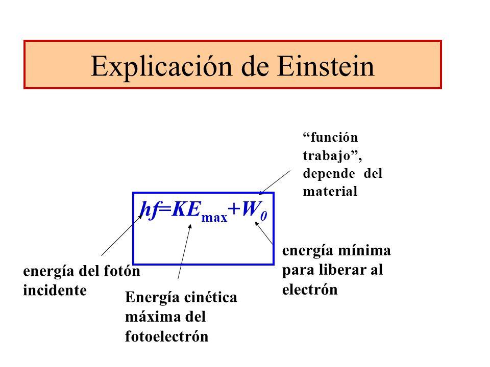 Explicación de Einstein