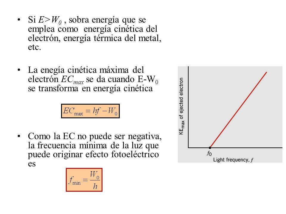 Si E>W0 , sobra energía que se emplea como energía cinética del electrón, energía térmica del metal, etc.