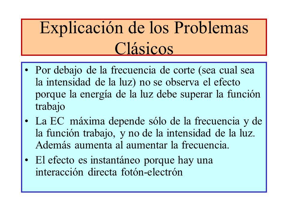Explicación de los Problemas Clásicos