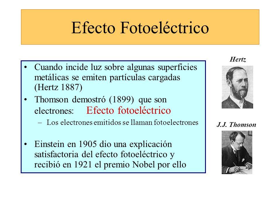 Efecto Fotoeléctrico Hertz. Cuando incide luz sobre algunas superficies metálicas se emiten partículas cargadas (Hertz 1887)