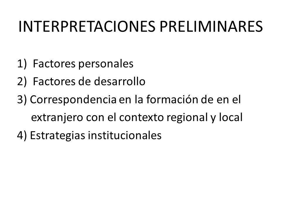 INTERPRETACIONES PRELIMINARES