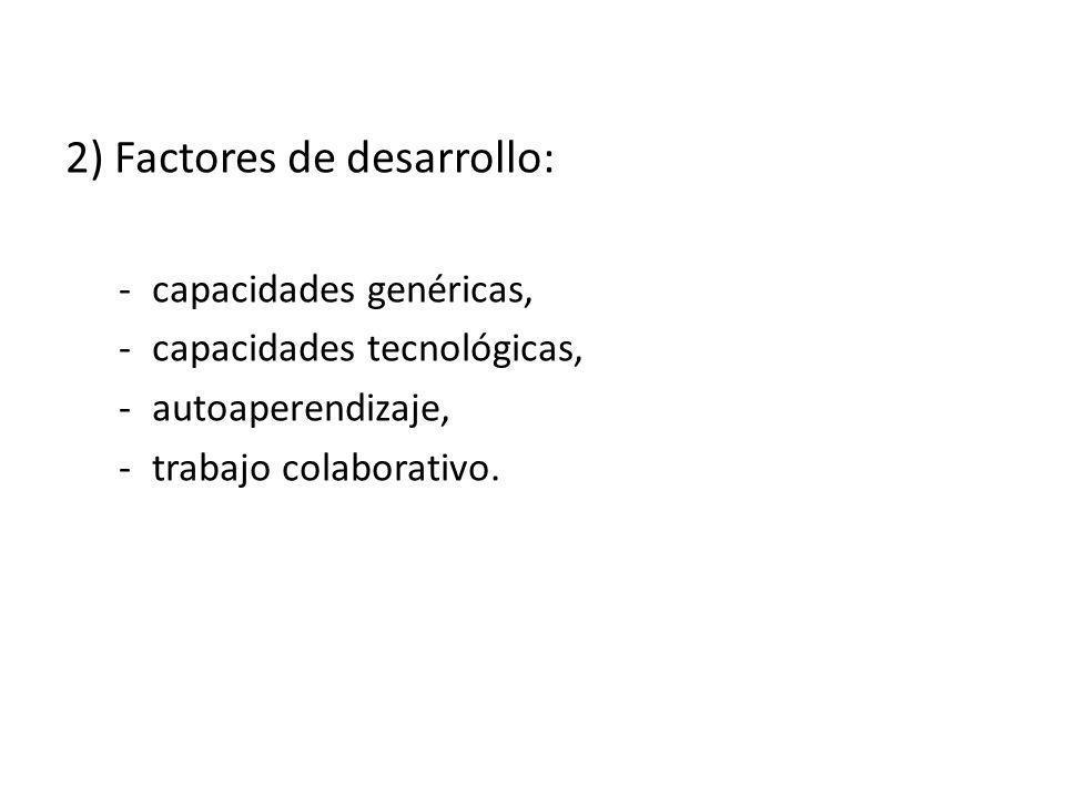 2) Factores de desarrollo:
