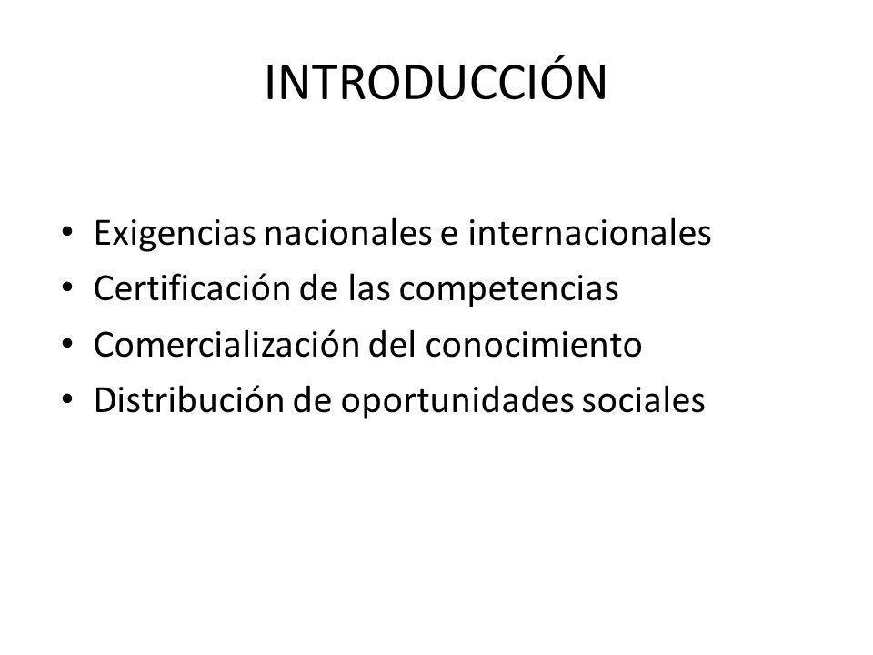 INTRODUCCIÓN Exigencias nacionales e internacionales