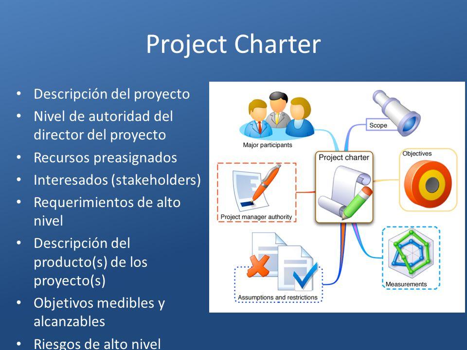 Project Charter Descripción del proyecto