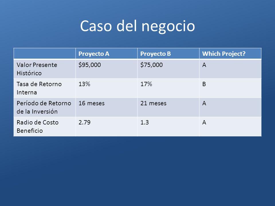 Caso del negocio Proyecto A Proyecto B Which Project