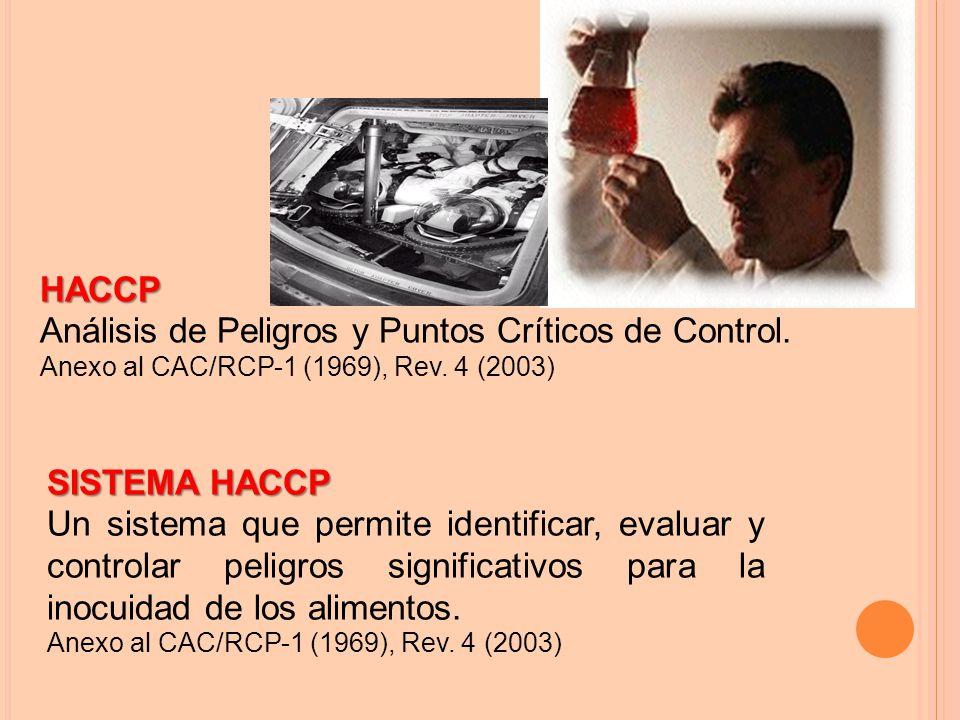 Análisis de Peligros y Puntos Críticos de Control.