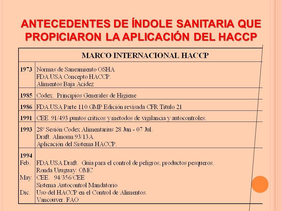 ANTECEDENTES DE ÍNDOLE SANITARIA QUE PROPICIARON LA APLICACIÓN DEL HACCP