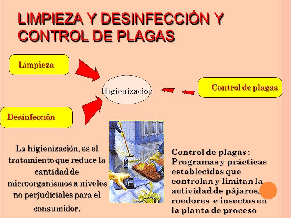 LIMPIEZA Y DESINFECCIÓN Y CONTROL DE PLAGAS