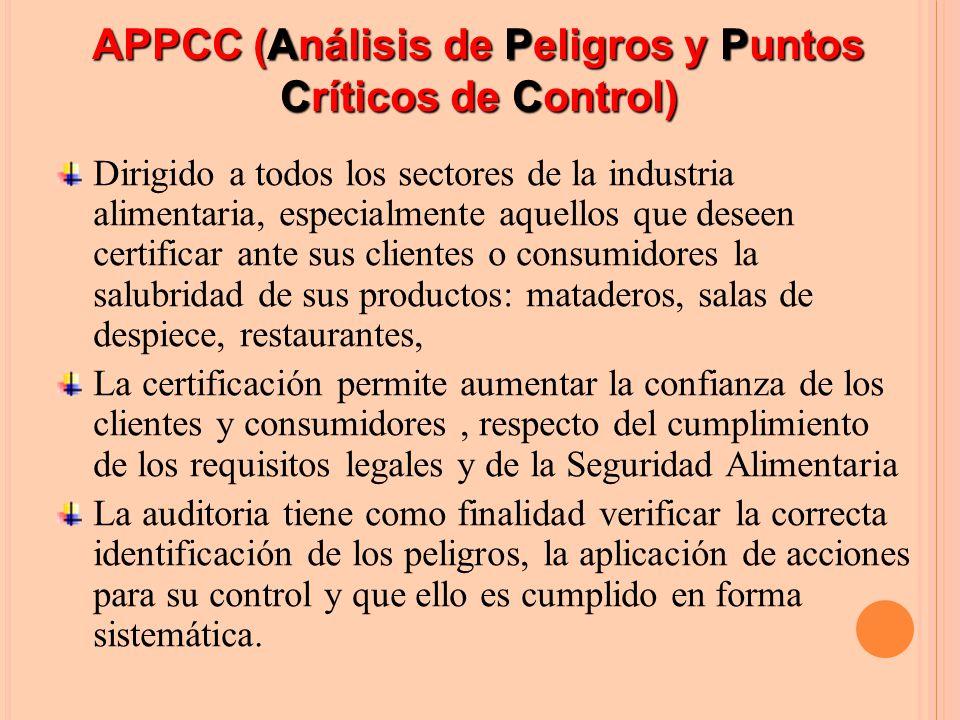 APPCC (Análisis de Peligros y Puntos Críticos de Control)