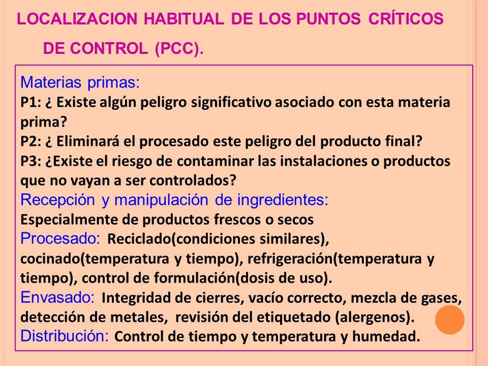 LOCALIZACION HABITUAL DE LOS PUNTOS CRÍTICOS DE CONTROL (PCC).