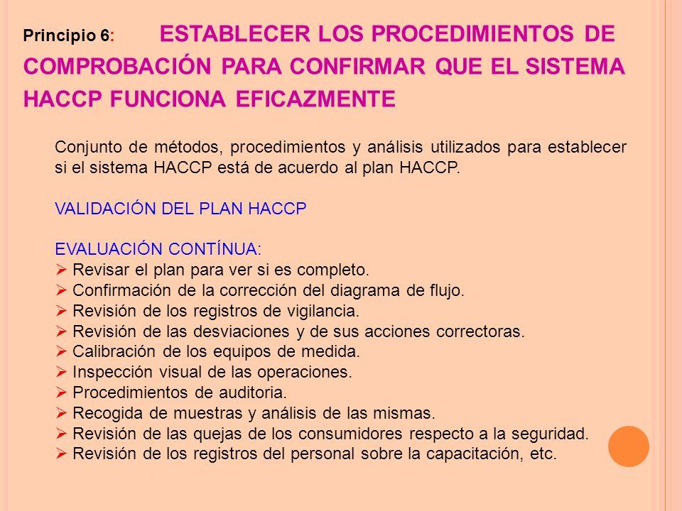 COMPROBACIÓN PARA CONFIRMAR QUE EL SISTEMA HACCP FUNCIONA EFICAZMENTE