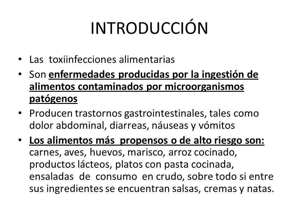 INTRODUCCIÓN Las toxiinfecciones alimentarias