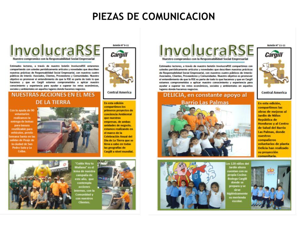 PIEZAS DE COMUNICACION