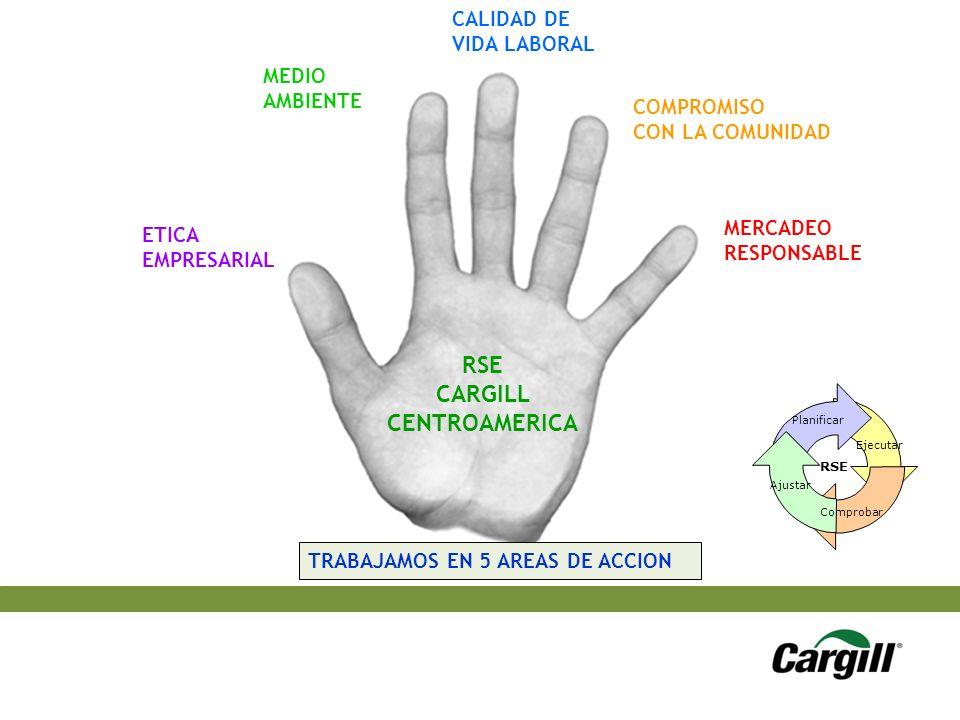 CARGILL CENTROAMERICA