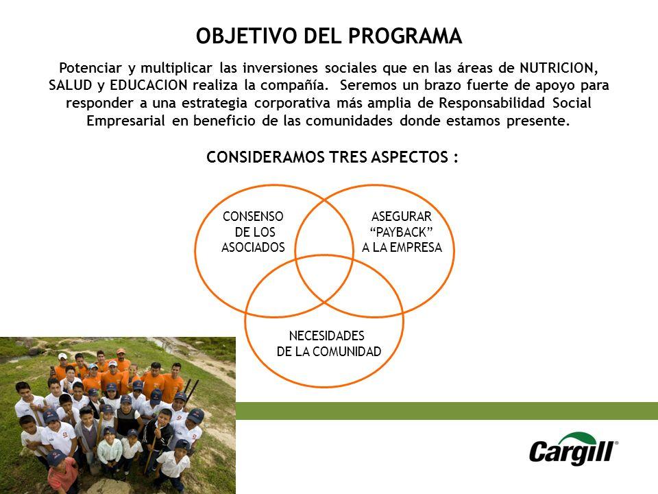 OBJETIVO DEL PROGRAMA CONSIDERAMOS TRES ASPECTOS :