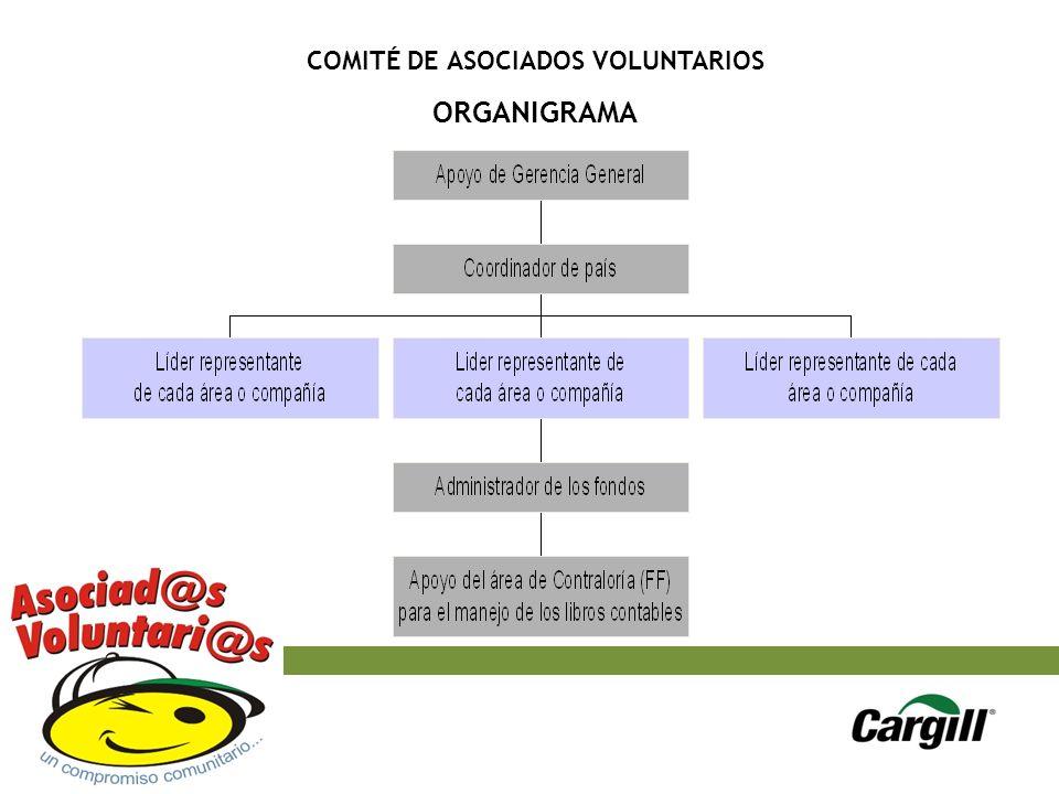 COMITÉ DE ASOCIADOS VOLUNTARIOS