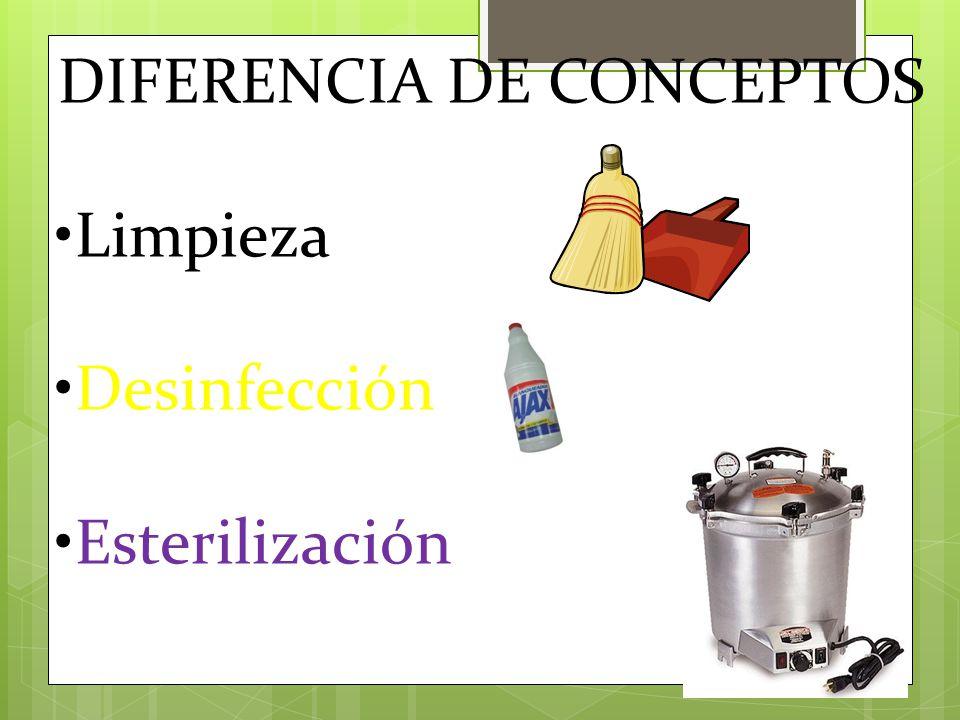 Efectuar procedimientos especializados de limpieza for Manual de limpieza y desinfeccion en industria alimentaria