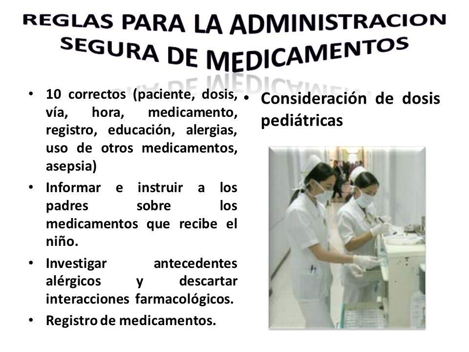 REGLAS PARA LA ADMINISTRACION SEGURA DE MEDICAMENTOS