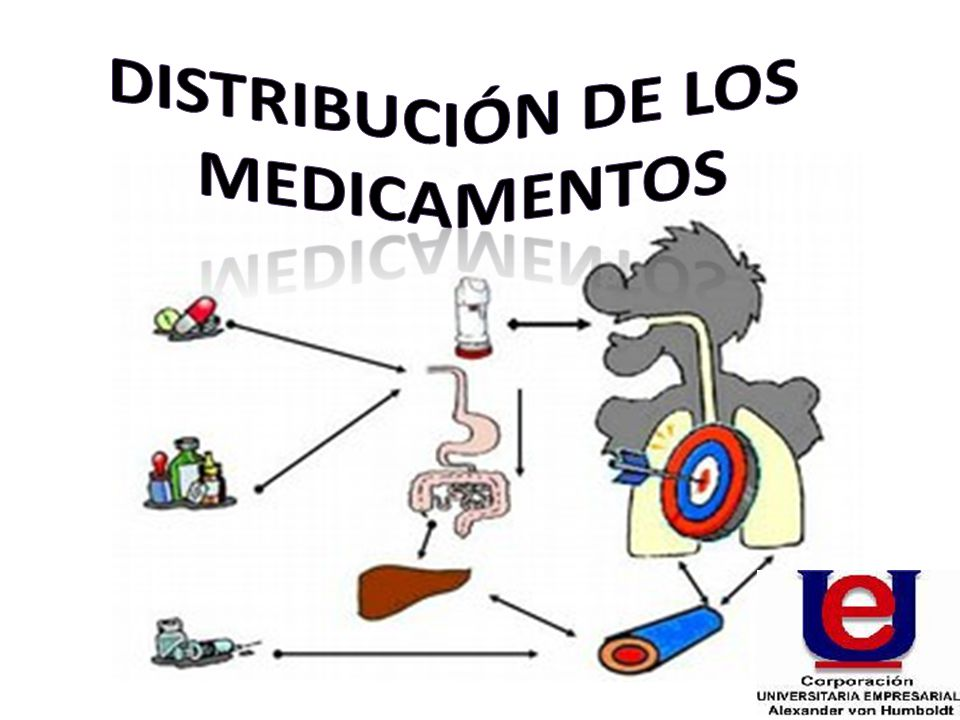 DISTRIBUCIÓN DE LOS MEDICAMENTOS
