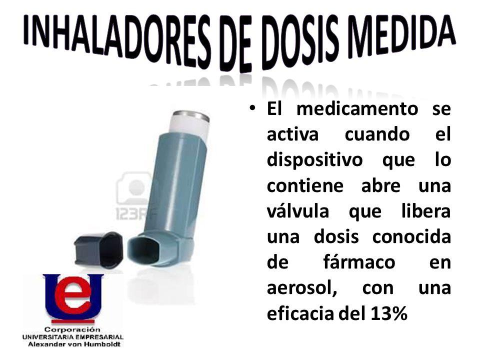 Inhaladores de dosis medida