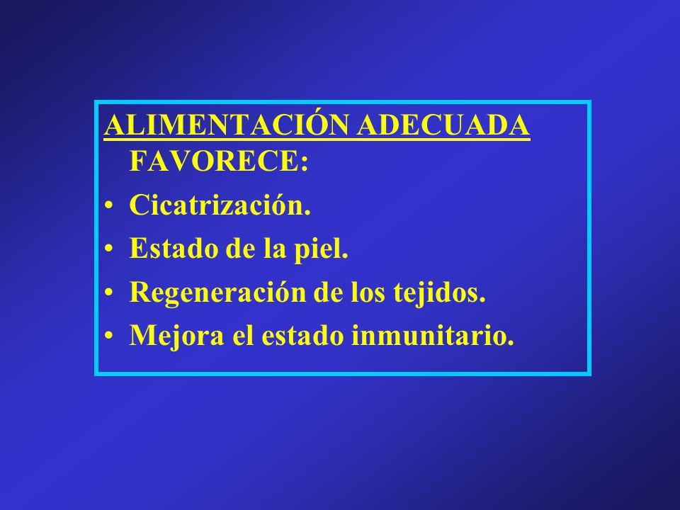 ALIMENTACIÓN ADECUADA FAVORECE: