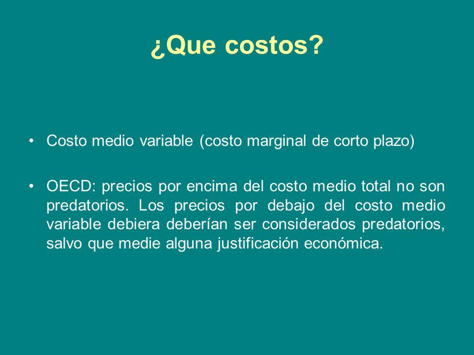 Esquema de la clase 1 concepto de posici n de dominio for Costo medio del soffitto a cassettoni