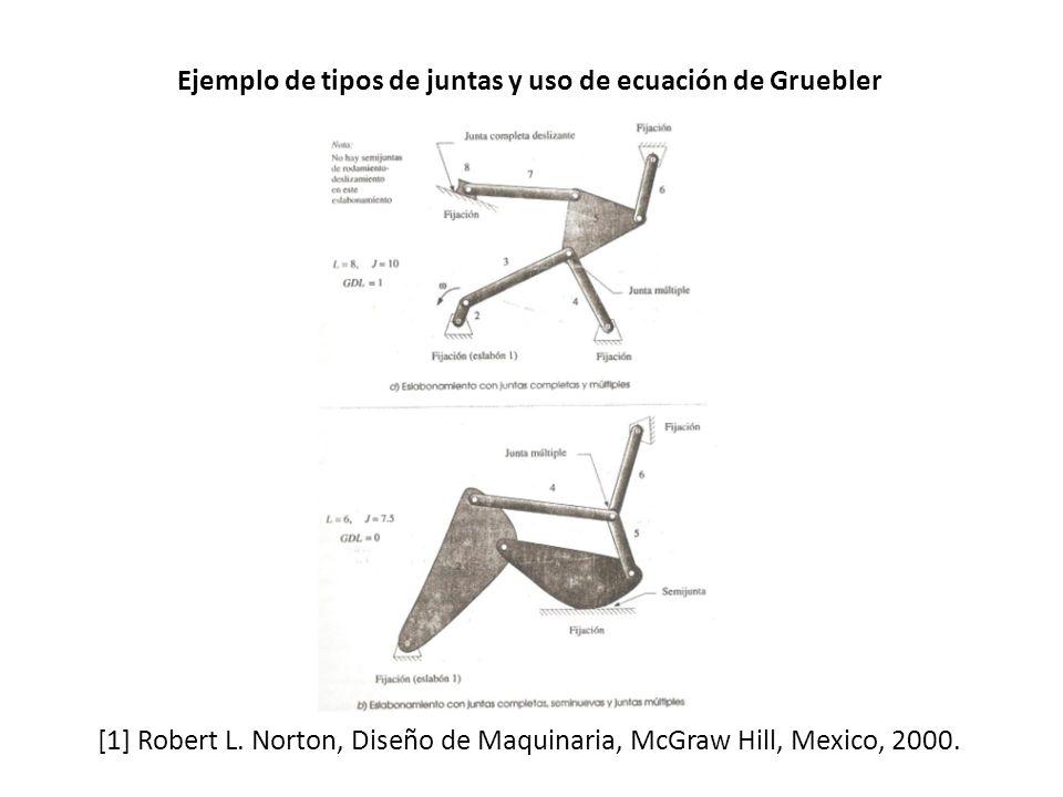 Asombroso Tipos De Juntas Anatomía Friso - Anatomía de Las ...